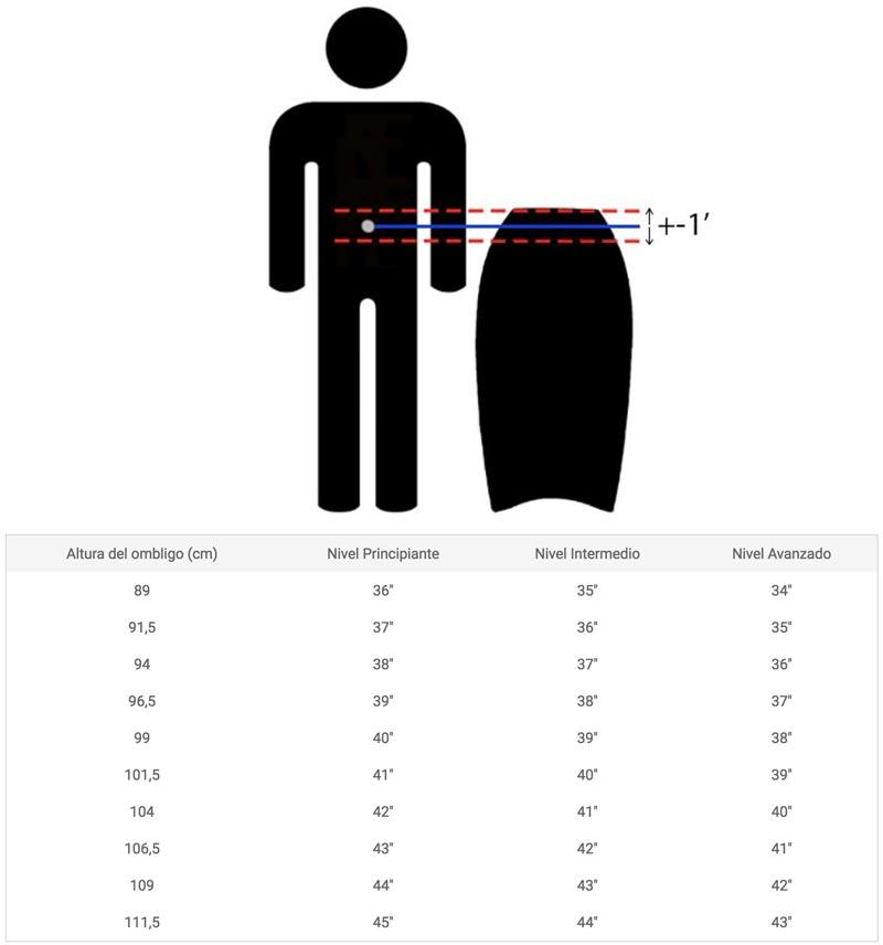 de4503bb39acd Esta tabla te debería ayudar para elegir la talla correcta tomando en  cuanta tu talla y tu nivel
