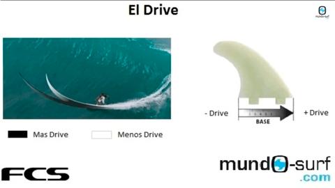 como elegir las quillas de surf