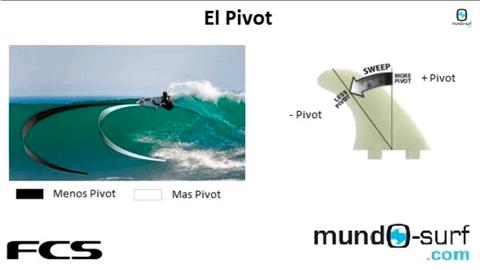 elegir tus quillas de surf