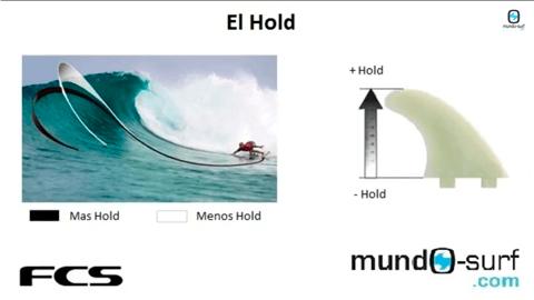 quillas de surf
